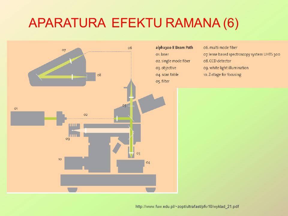 Aparatura efektu Ramana (6)