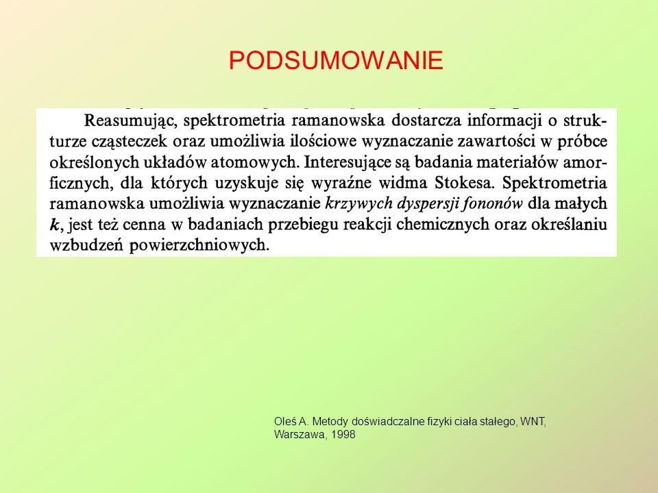 POdsumowanie Oleś A. Metody doświadczalne fizyki ciała stałego, WNT, Warszawa, 1998