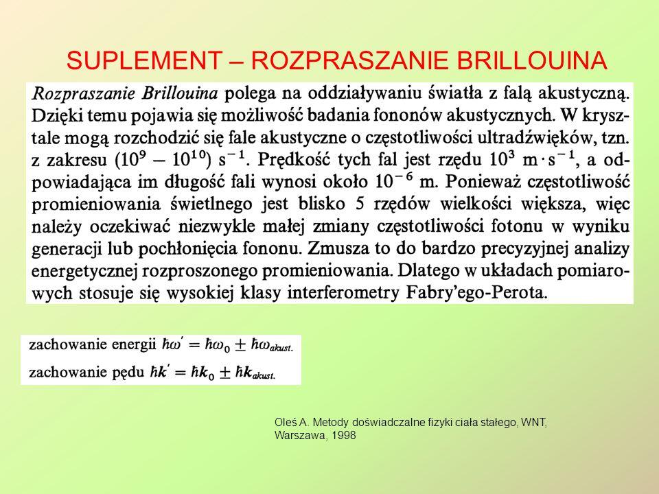 Suplement – rozpraszanie BrilloUina