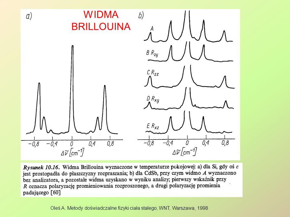 WIDMA BRILLOUINA Oleś A. Metody doświadczalne fizyki ciała stałego, WNT, Warszawa, 1998