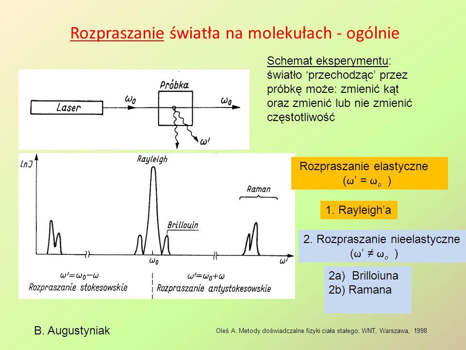 Rozpraszanie światła na molekułach - ogólnie
