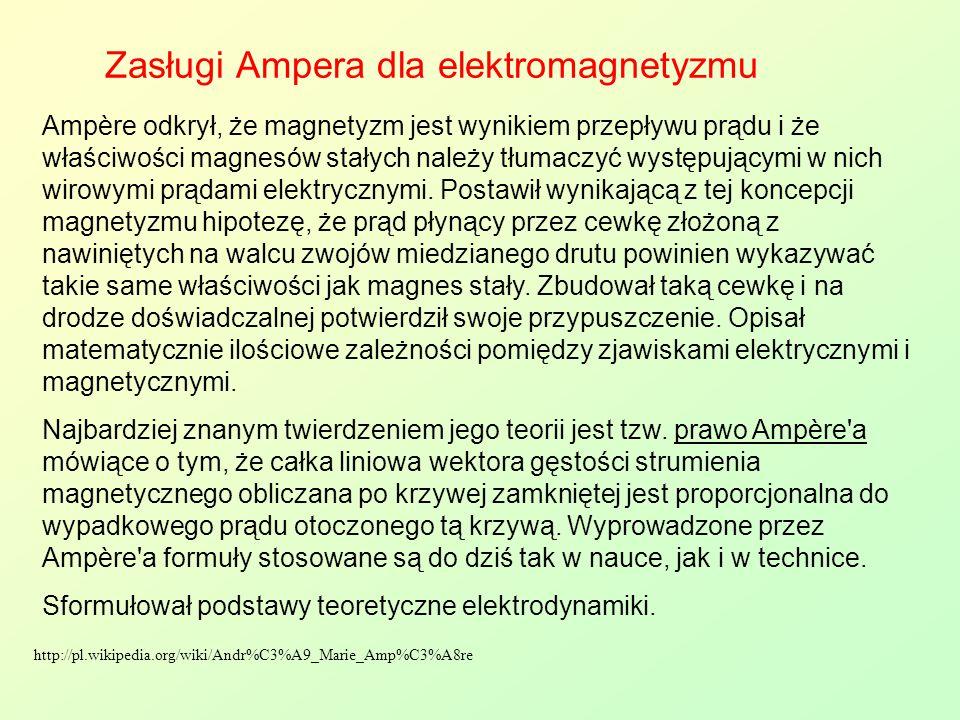 Zasługi Ampera dla elektromagnetyzmu