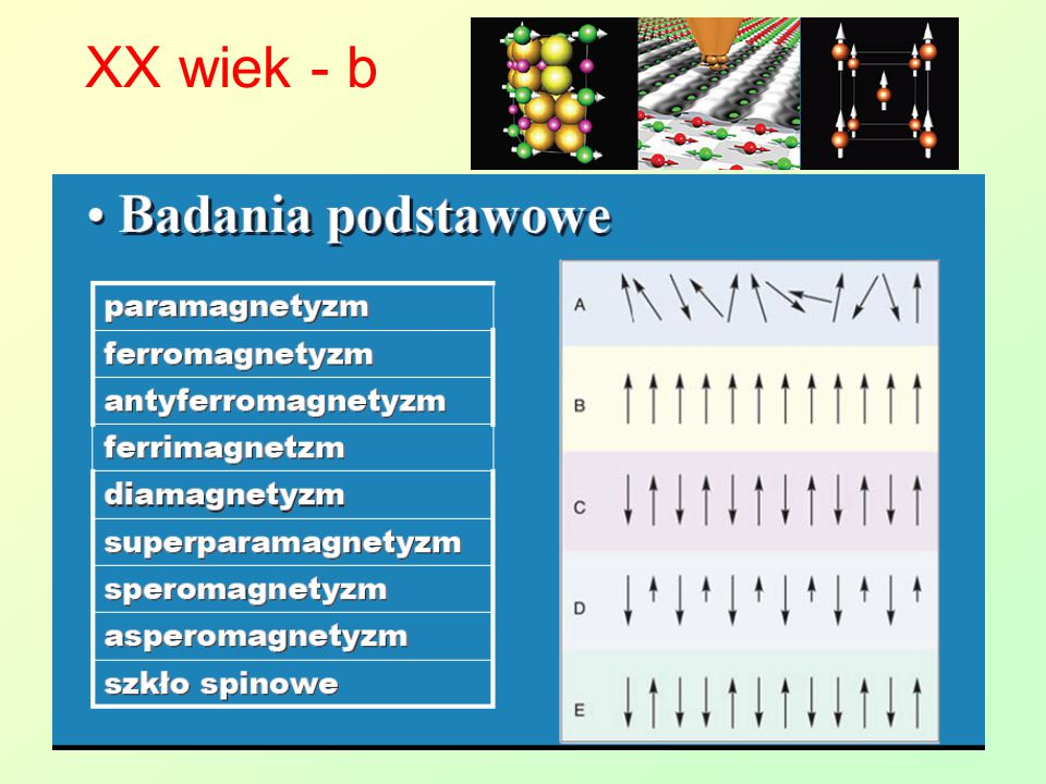 XX wiek - b http://www.tuo.agh.edu.pl/magnetyzm_23_11_07.pdf