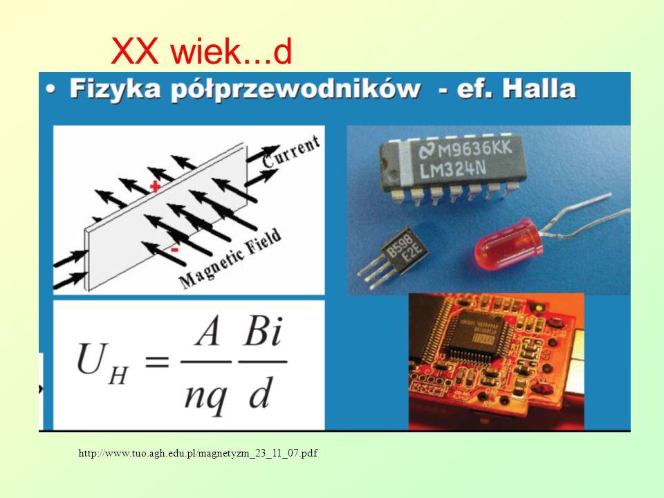 XX wiek...d http://www.tuo.agh.edu.pl/magnetyzm_23_11_07.pdf