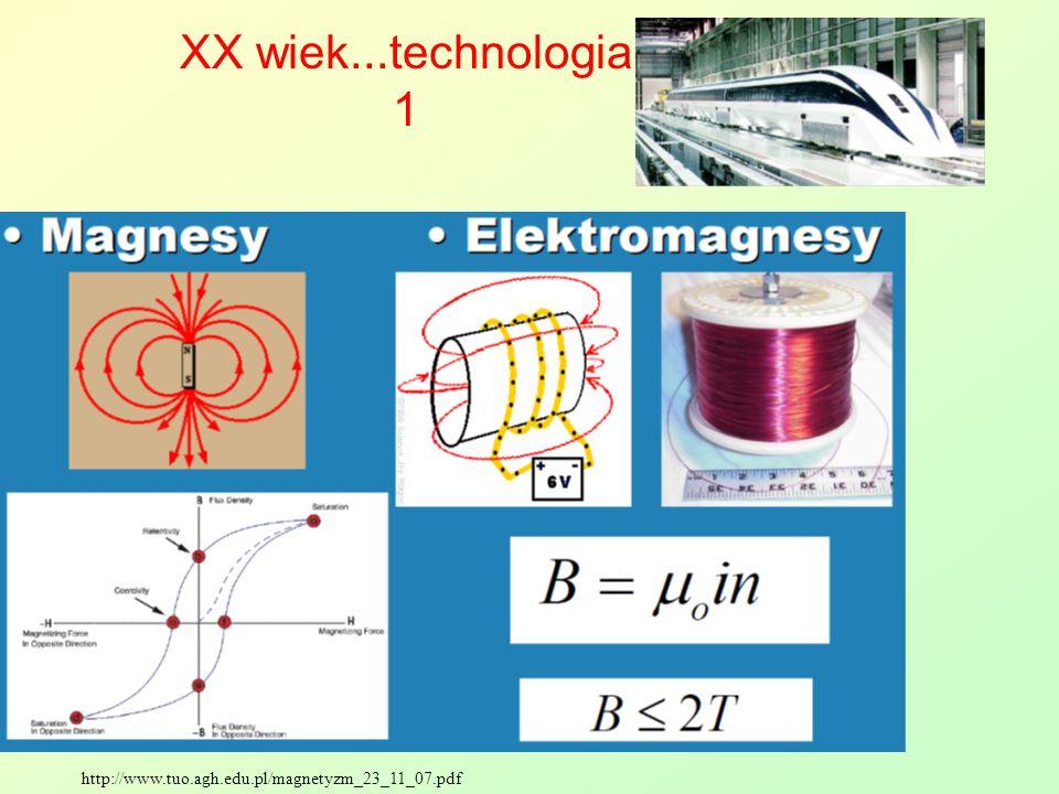 XX wiek...technologia 1 http://www.tuo.agh.edu.pl/magnetyzm_23_11_07.pdf