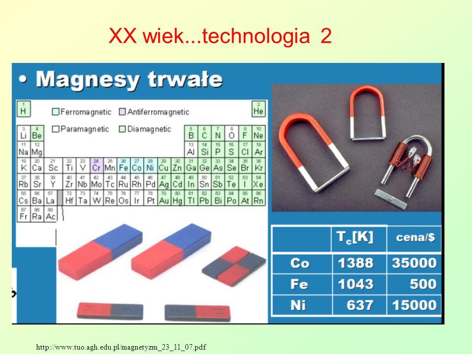 XX wiek...technologia 2 http://www.tuo.agh.edu.pl/magnetyzm_23_11_07.pdf