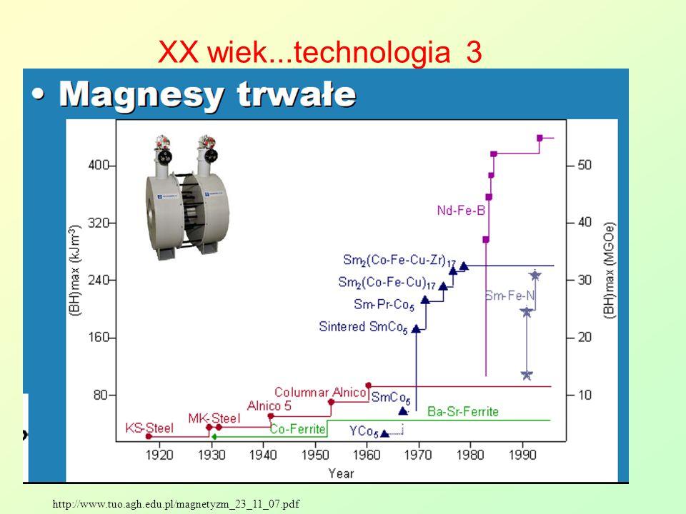 XX wiek...technologia 3 http://www.tuo.agh.edu.pl/magnetyzm_23_11_07.pdf
