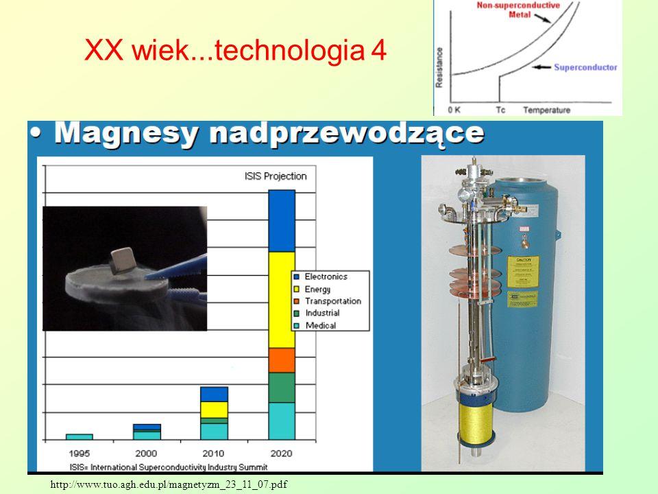 XX wiek...technologia 4 http://www.tuo.agh.edu.pl/magnetyzm_23_11_07.pdf