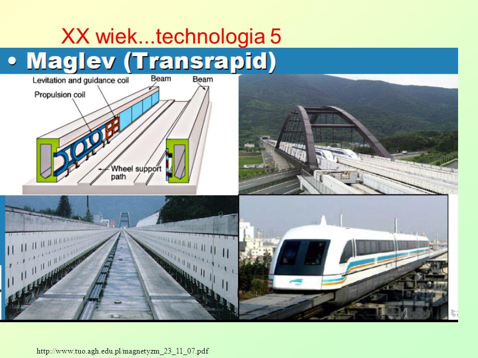 XX wiek...technologia 5 http://www.tuo.agh.edu.pl/magnetyzm_23_11_07.pdf