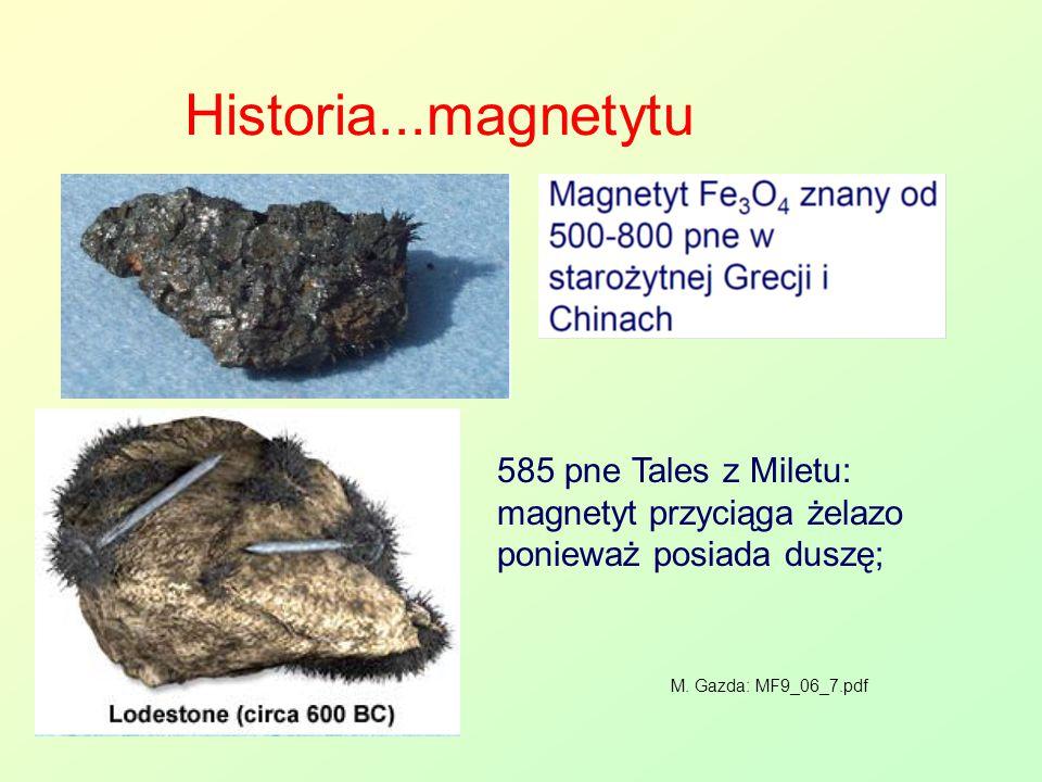 Historia...magnetytu 585 pne Tales z Miletu: magnetyt przyciąga żelazo ponieważ posiada duszę; M.