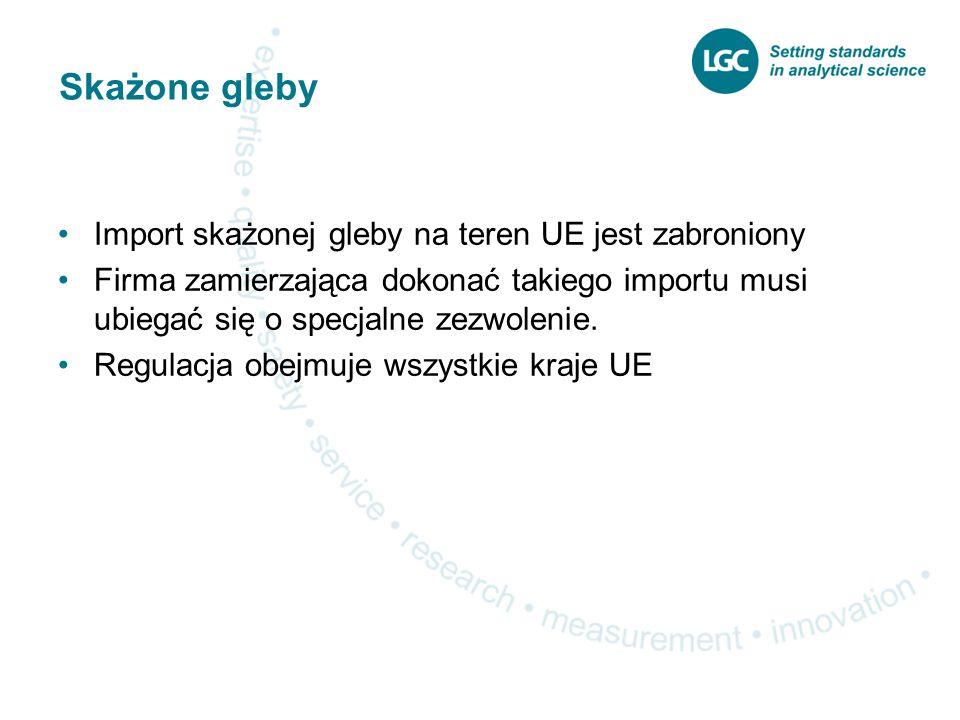 Skażone gleby Import skażonej gleby na teren UE jest zabroniony
