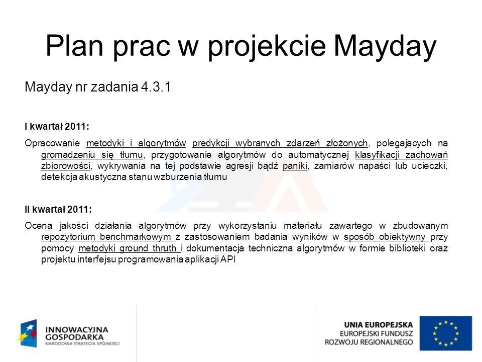 Plan prac w projekcie Mayday