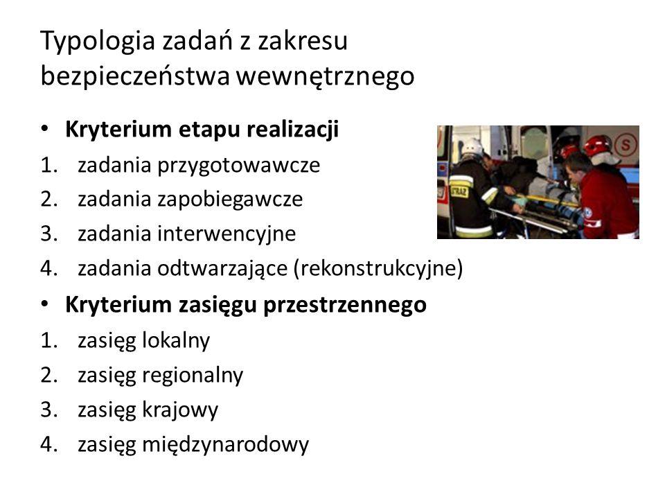 Typologia zadań z zakresu bezpieczeństwa wewnętrznego