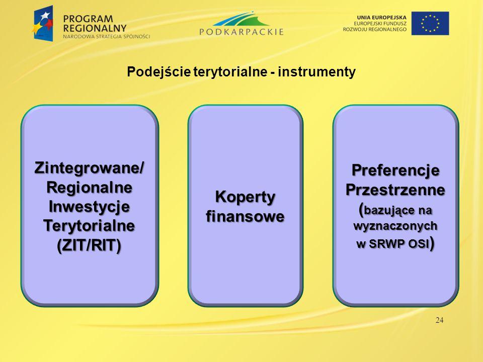 Podejście terytorialne - instrumenty