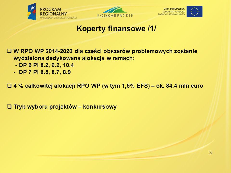 Koperty finansowe /1/ W RPO WP 2014-2020 dla części obszarów problemowych zostanie wydzielona dedykowana alokacja w ramach: