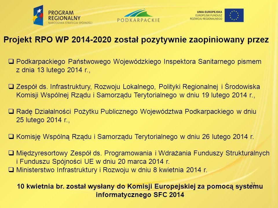 Projekt RPO WP 2014-2020 został pozytywnie zaopiniowany przez