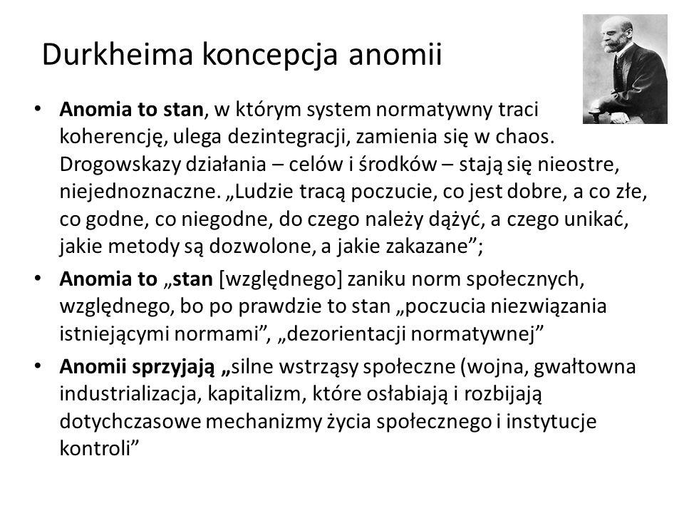 Durkheima koncepcja anomii