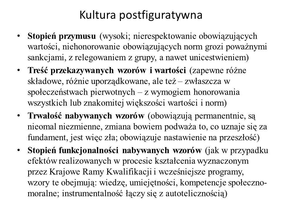 Kultura postfiguratywna