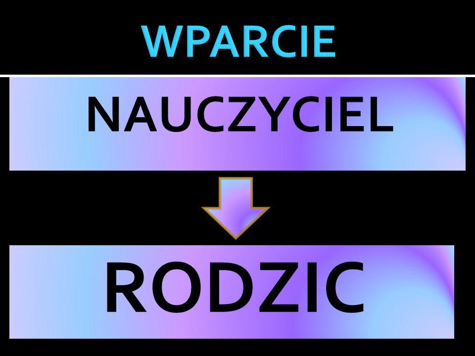 WPARCIE NAUCZYCIEL RODZIC