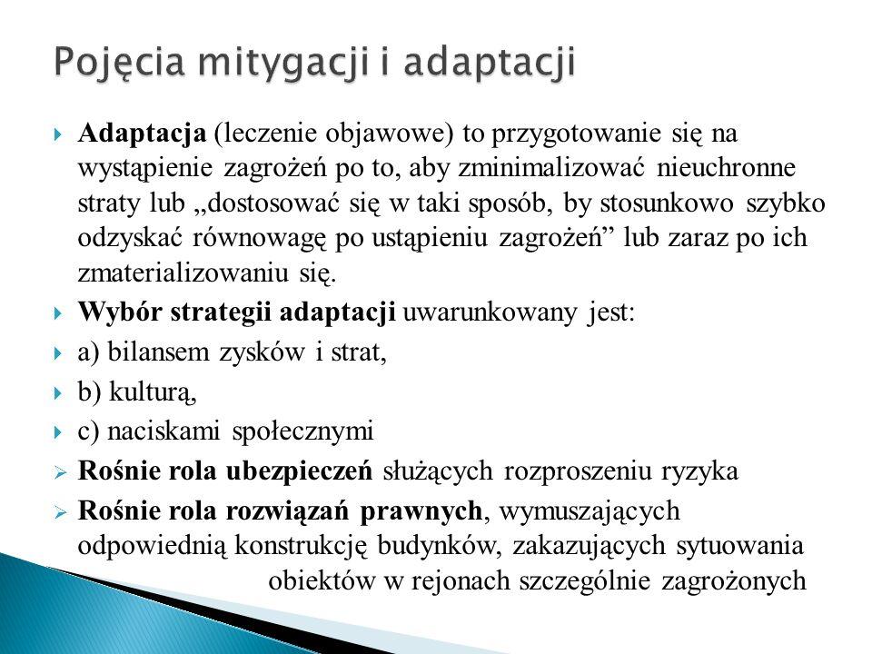 Pojęcia mitygacji i adaptacji
