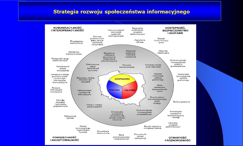 Strategia rozwoju społeczeństwa informacyjnego