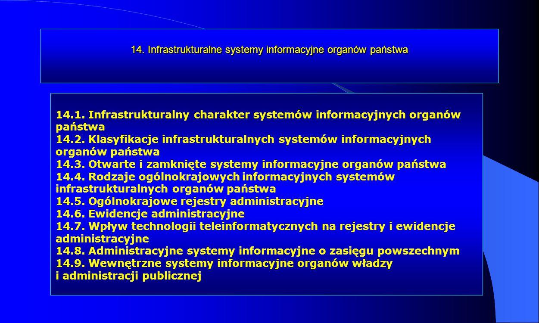 14. Infrastrukturalne systemy informacyjne organów państwa