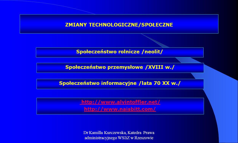 ZMIANY TECHNOLOGICZNE/SPOŁECZNE