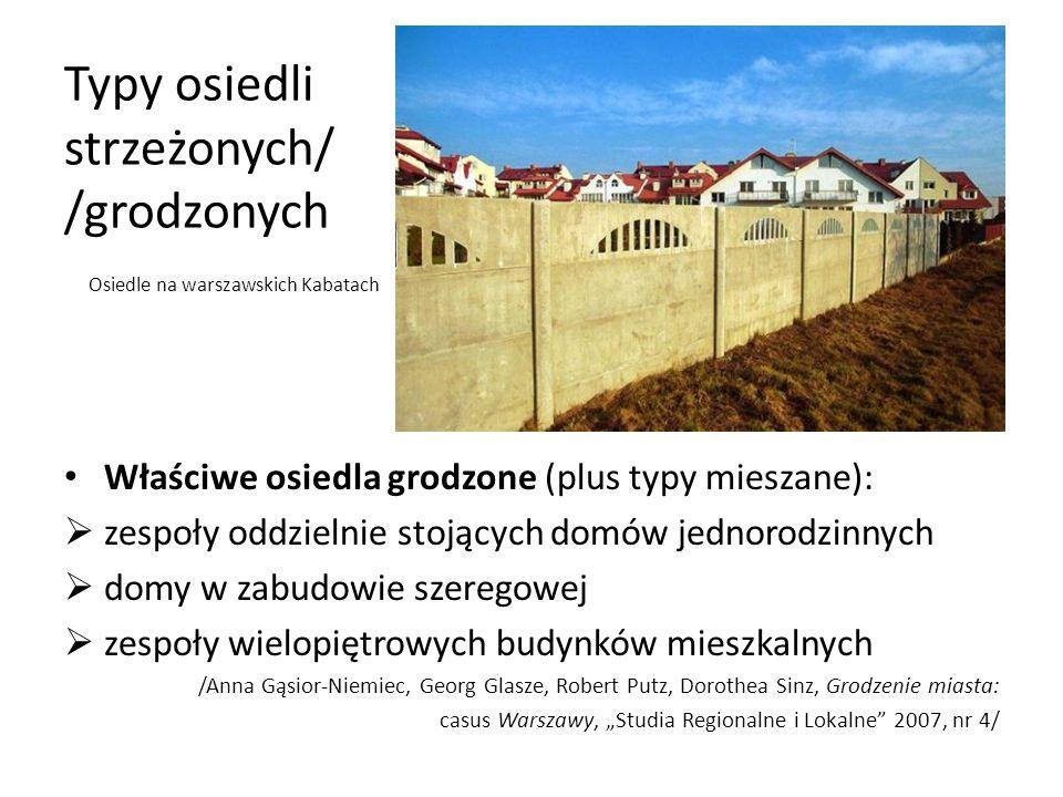 Typy osiedli strzeżonych/ /grodzonych Osiedle na warszawskich Kabatach