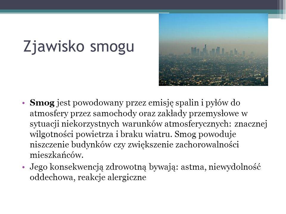 Zjawisko smogu