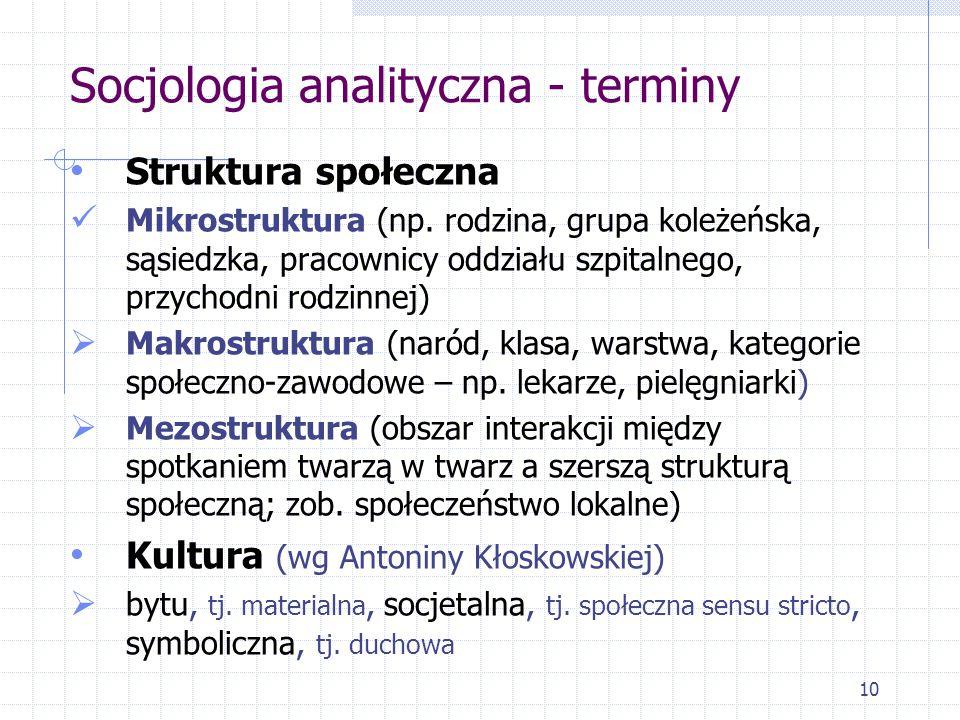 Socjologia analityczna - terminy