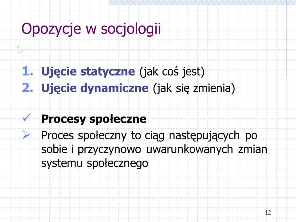 Opozycje w socjologii Ujęcie statyczne (jak coś jest)