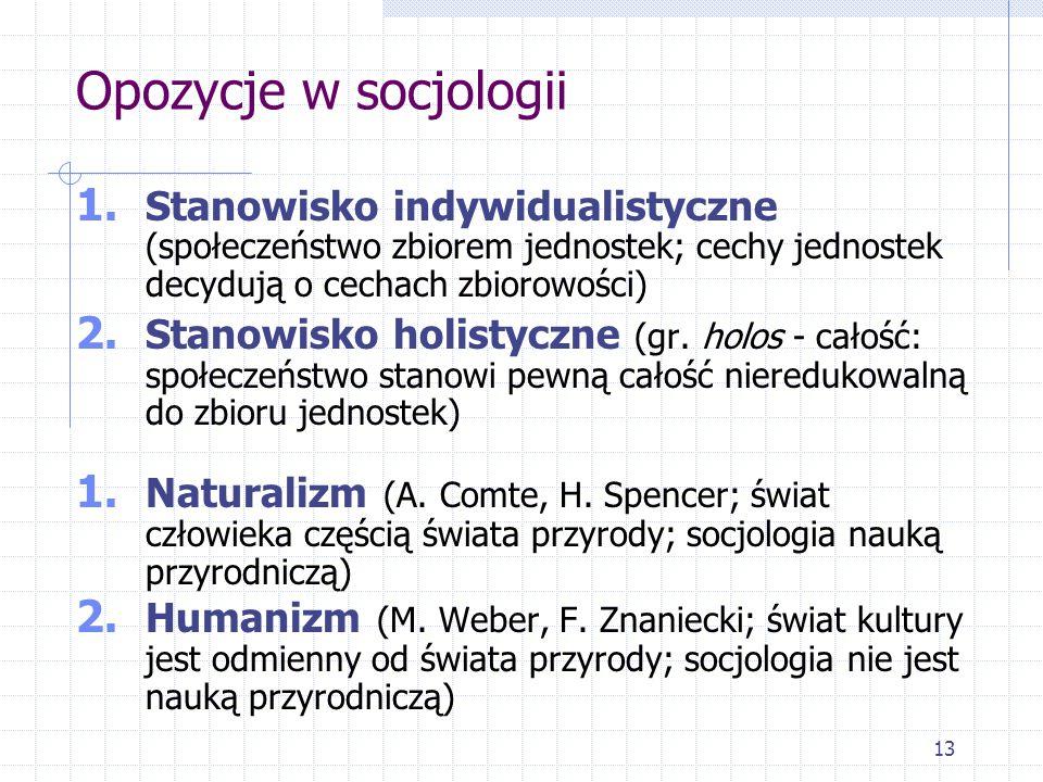 Opozycje w socjologii Stanowisko indywidualistyczne (społeczeństwo zbiorem jednostek; cechy jednostek decydują o cechach zbiorowości)