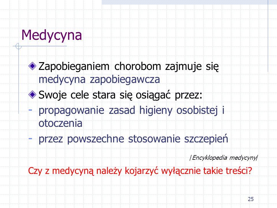 Medycyna /Encyklopedia medycyny/