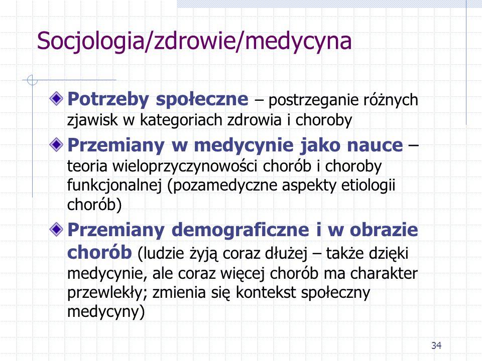 Socjologia/zdrowie/medycyna