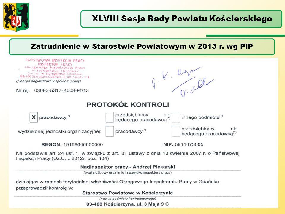 Zatrudnienie w Starostwie Powiatowym w 2013 r. wg PIP