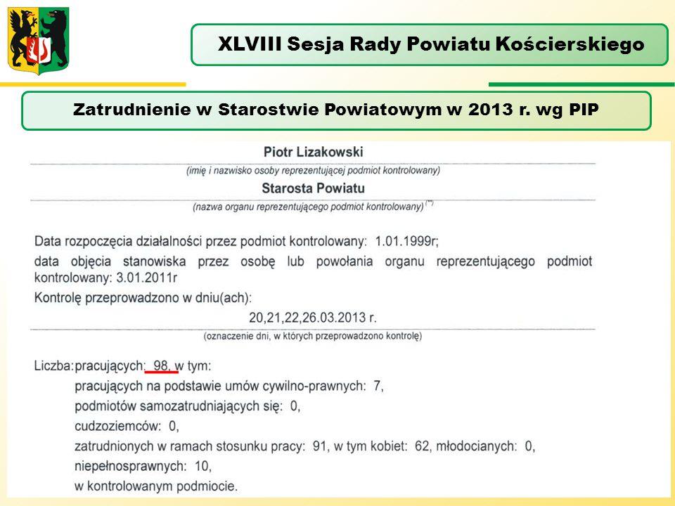 __ Zatrudnienie w Starostwie Powiatowym w 2013 r. wg PIP