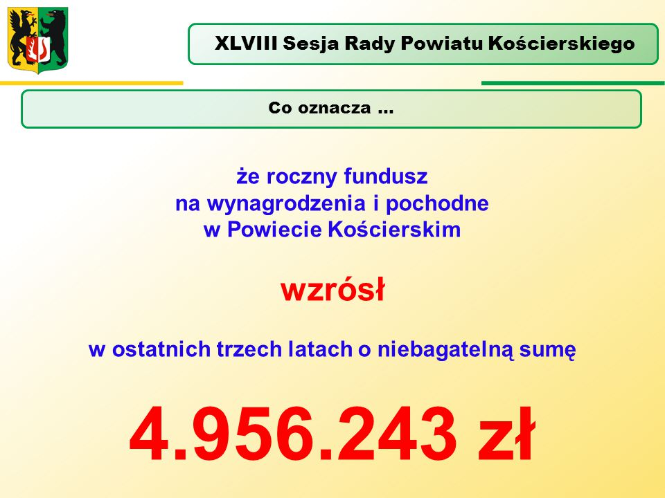 4.956.243 zł wzrósł że roczny fundusz na wynagrodzenia i pochodne