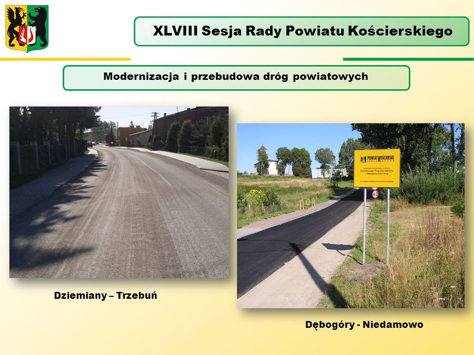Liniewo - Sobącz Modernizacja i przebudowa dróg powiatowych
