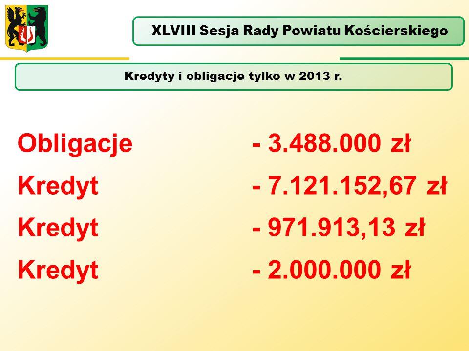 Obligacje - 3.488.000 zł Kredyt - 7.121.152,67 zł