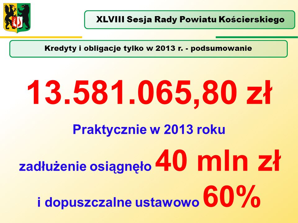 zadłużenie osiągnęło 40 mln zł i dopuszczalne ustawowo 60%