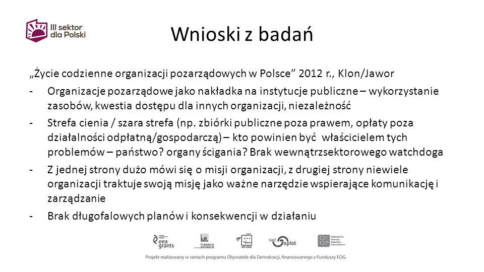 """Wnioski z badań """"Życie codzienne organizacji pozarządowych w Polsce 2012 r., Klon/Jawor."""