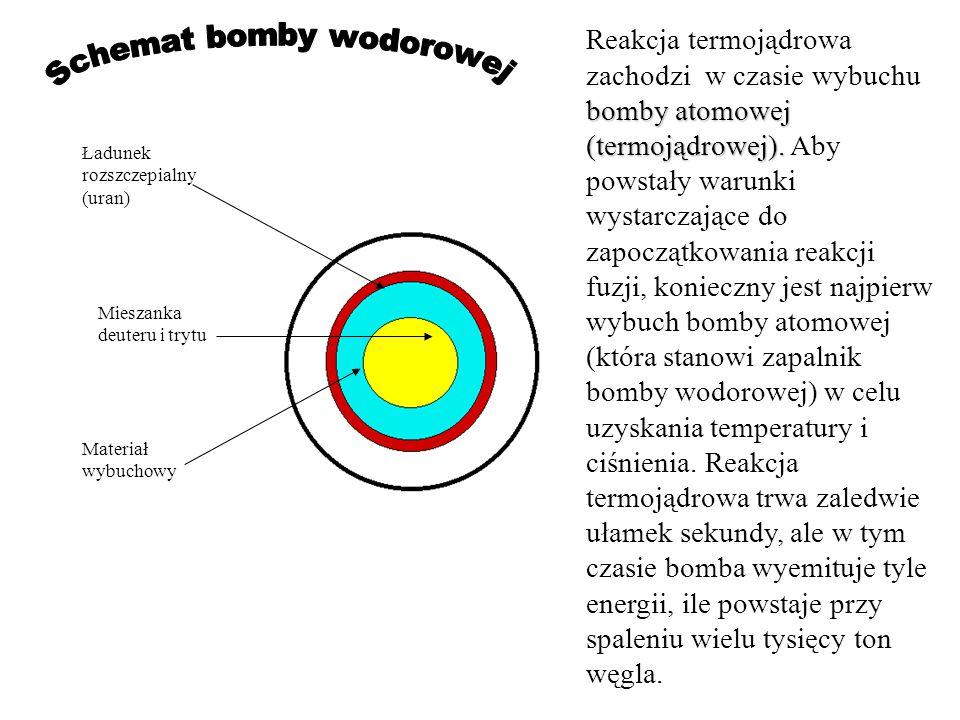 Schemat bomby wodorowej