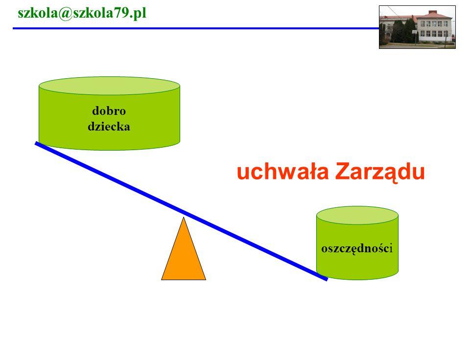 szkola@szkola79.pl dobro dziecka uchwała Zarządu oszczędności