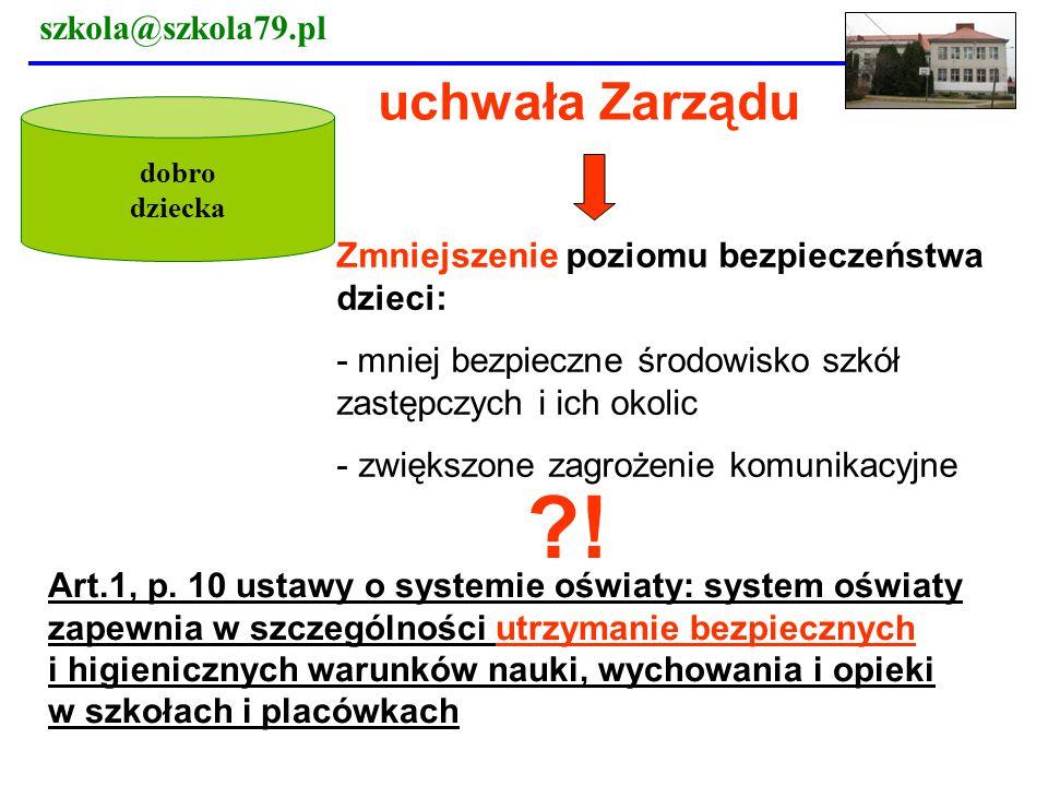 ! uchwała Zarządu szkola@szkola79.pl