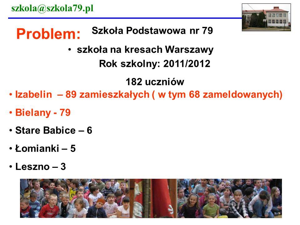 szkoła na kresach Warszawy