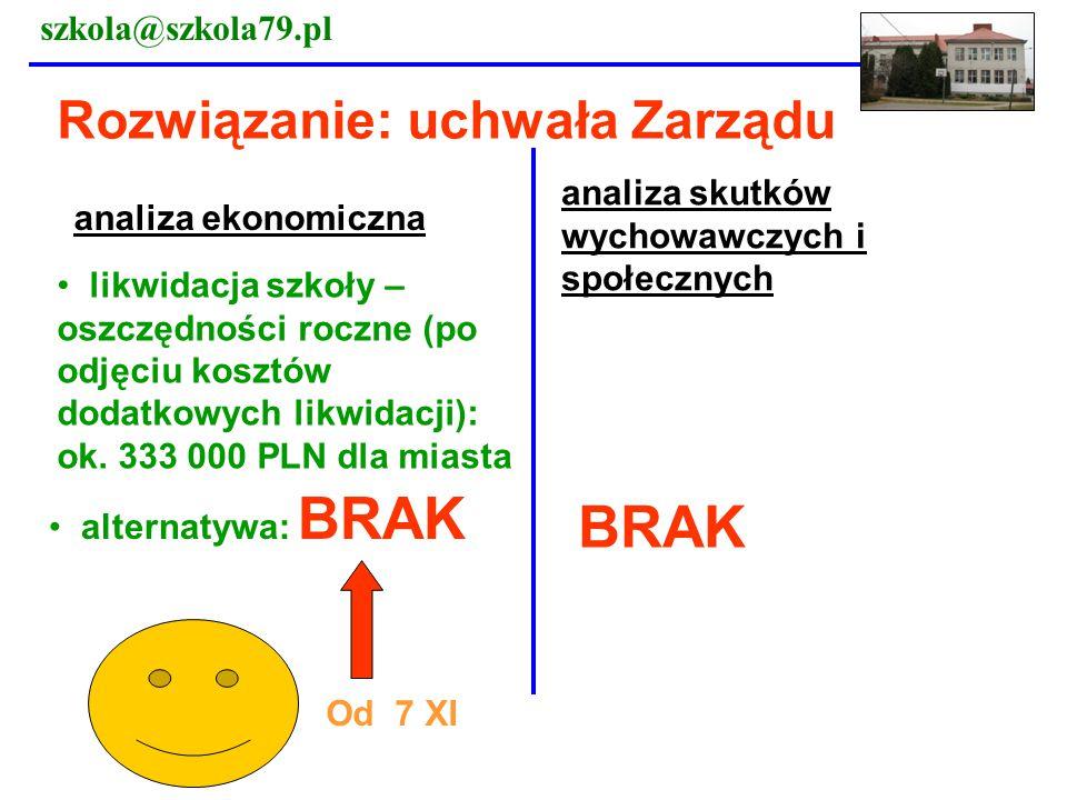 BRAK Rozwiązanie: uchwała Zarządu szkola@szkola79.pl