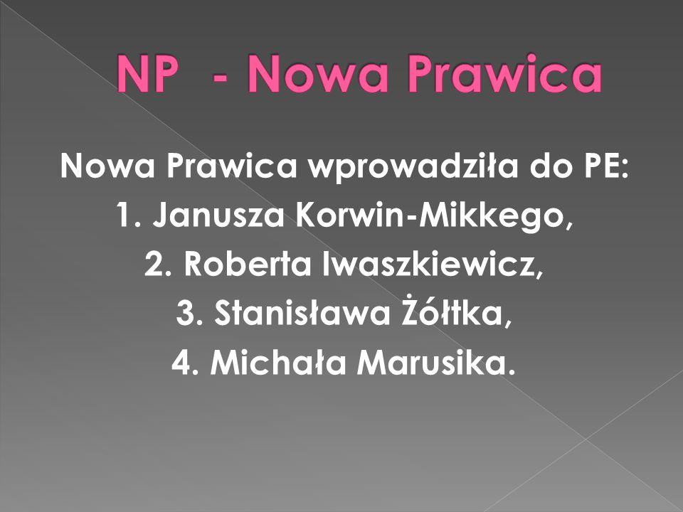 NP - Nowa Prawica Nowa Prawica wprowadziła do PE: 1.