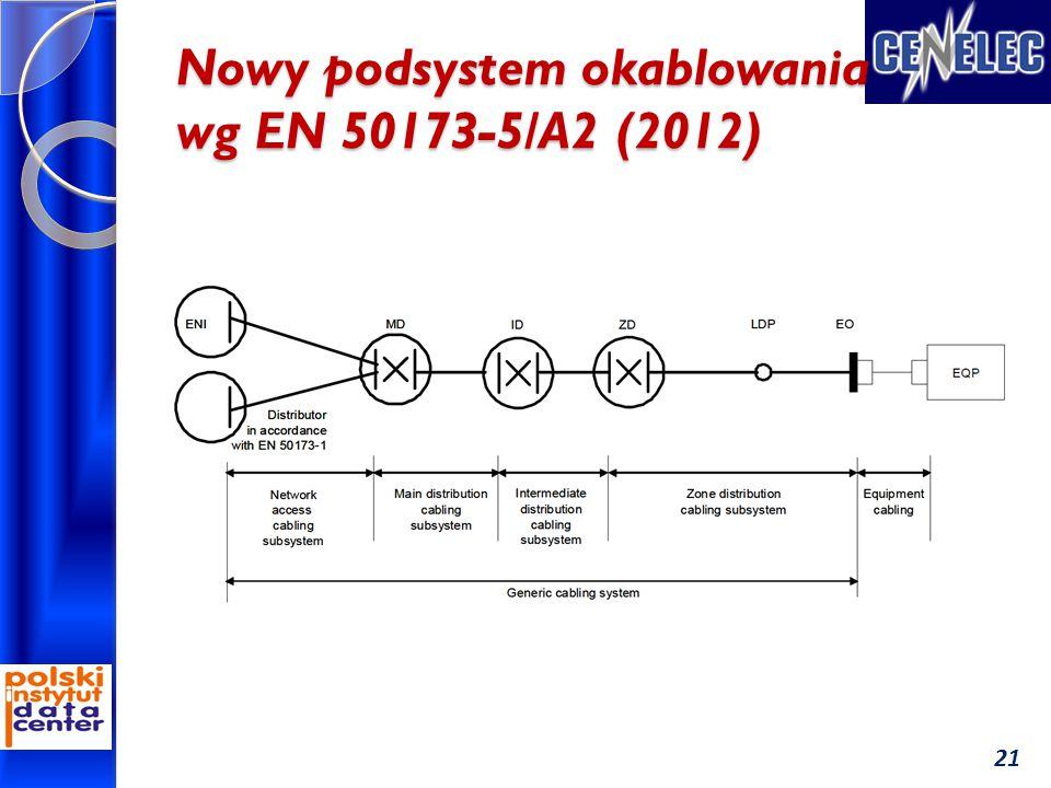 Nowy podsystem okablowania wg EN 50173-5/A2 (2012)