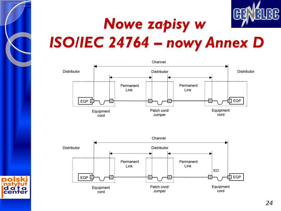 Nowe zapisy w ISO/IEC 24764 – nowy Annex D