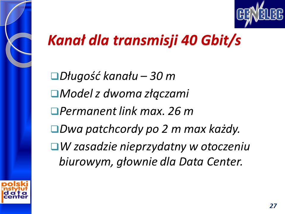 Kanał dla transmisji 40 Gbit/s